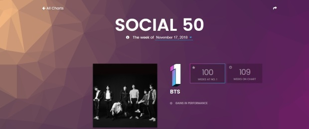 BTS SOCIAL